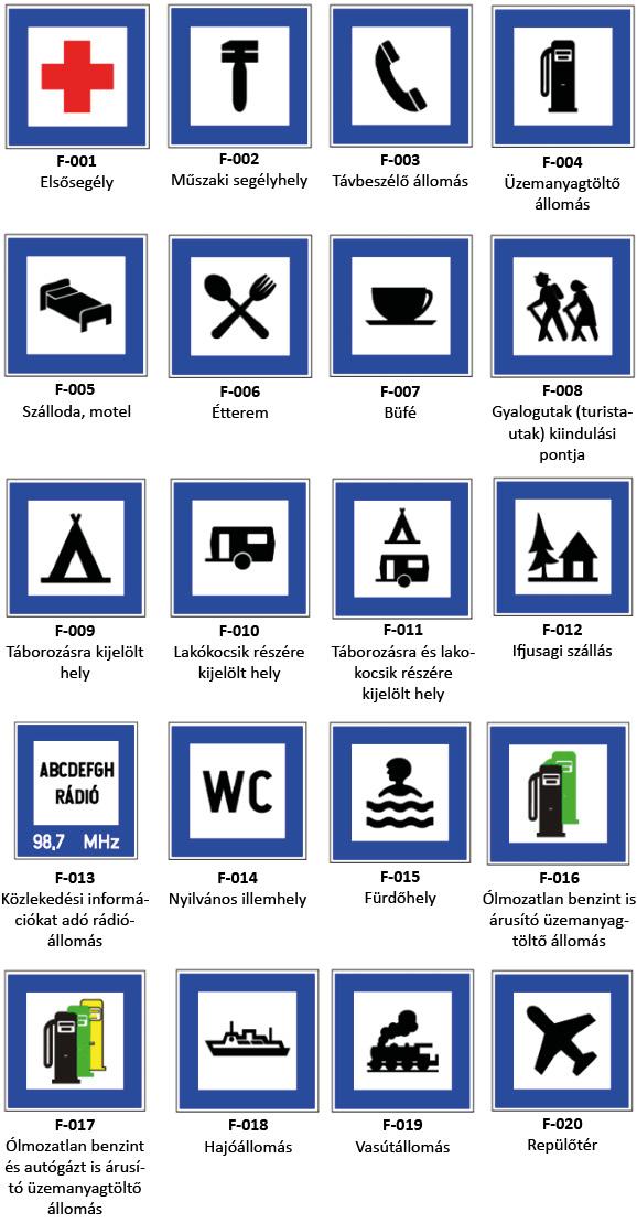 Tájékoztató jelzőtáblák és jelképeik